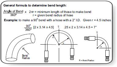 Pipe Bend Calculation Acpfoto